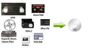 film to dvd image 2